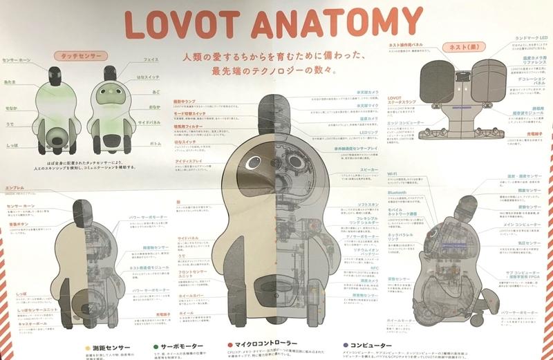 LOVOTの最新技術の数々