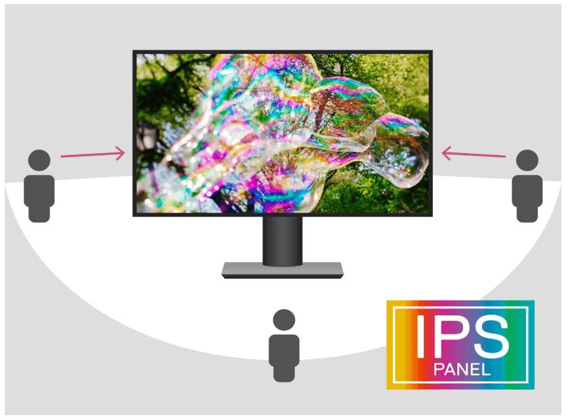 IPSパネルの説明イメージ