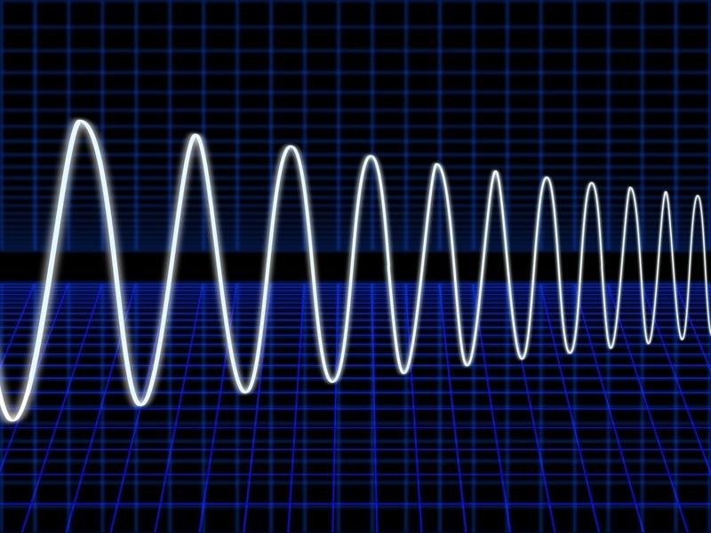 モバイルバッテリーの出力電流のイメージ