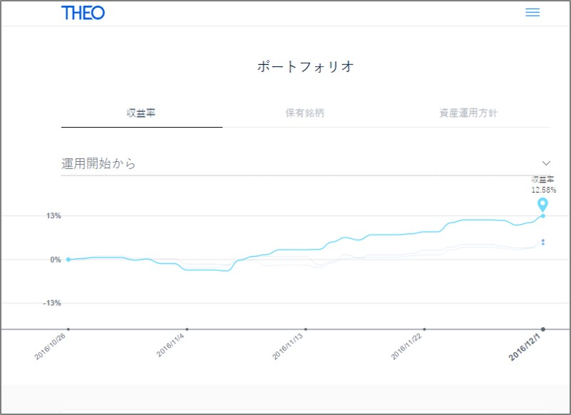 f:id:sasukeao:20161202144313j:plain