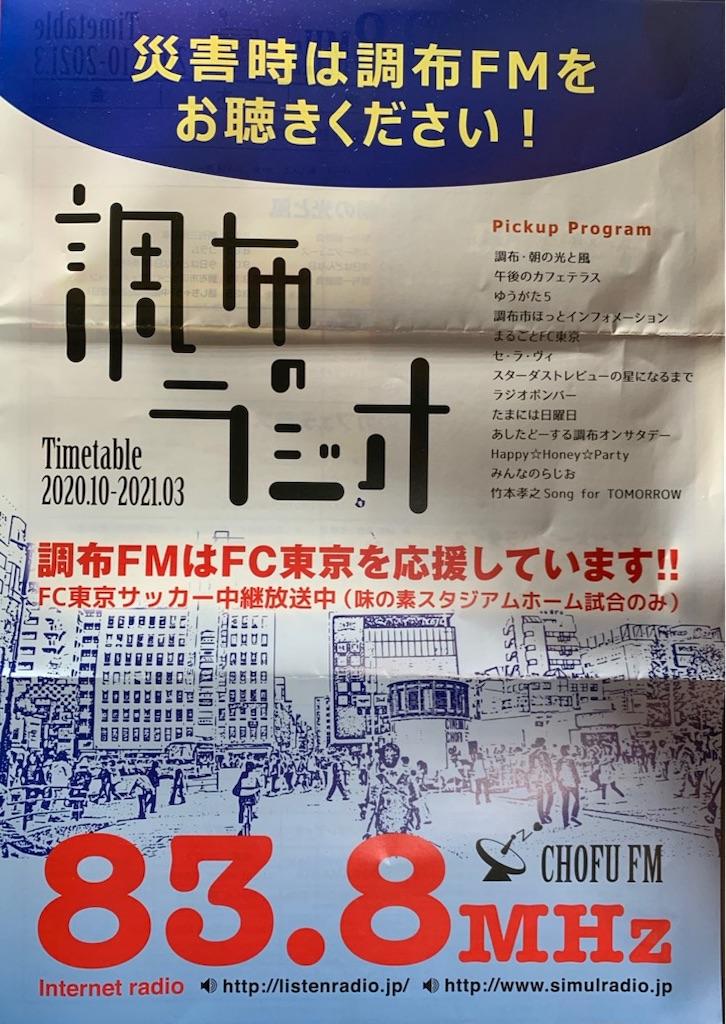 f:id:sasukiti:20201013164416j:image