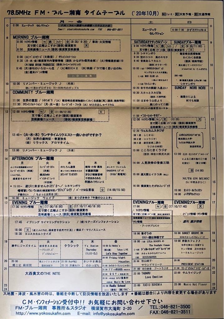 f:id:sasukiti:20201021191319j:image