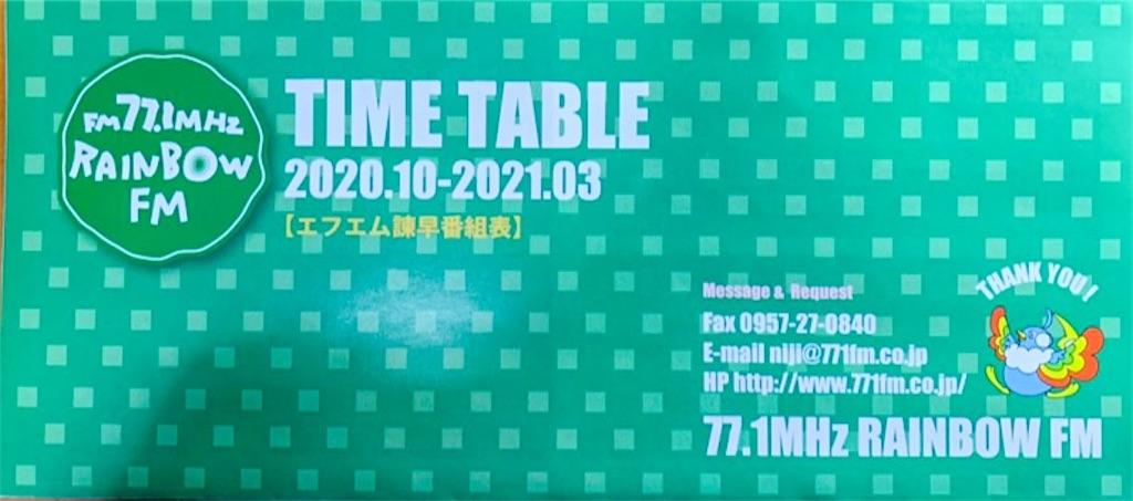 f:id:sasukiti:20201130132446j:image
