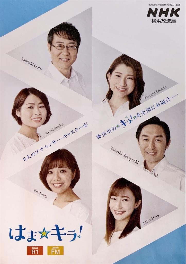 f:id:sasukiti:20210316065121j:image