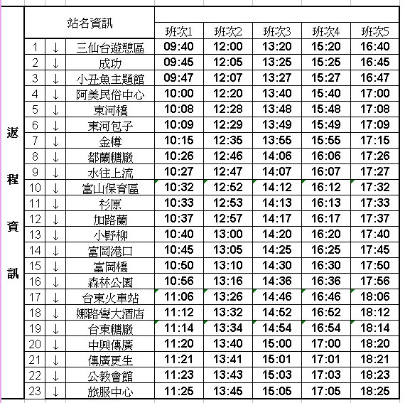 f:id:sasuraiyo:20161225184121p:plain