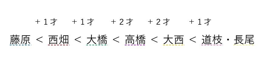 f:id:sat2-juni:20201011153224j:plain