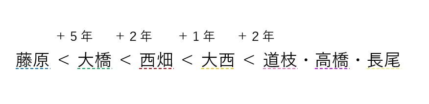 f:id:sat2-juni:20201011153247j:plain