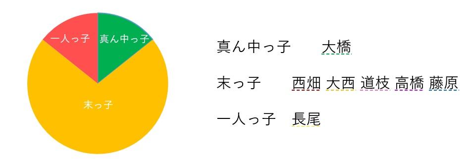 f:id:sat2-juni:20201011155231j:plain