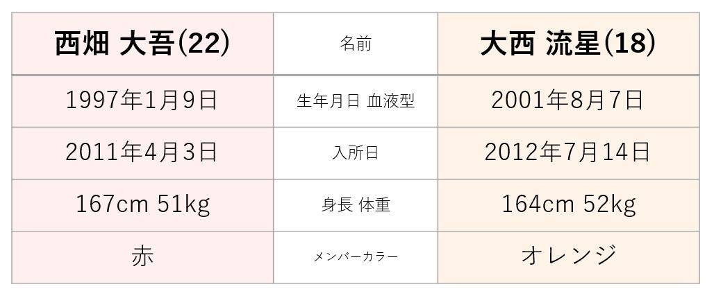 f:id:sat2-juni:20201011155941j:plain