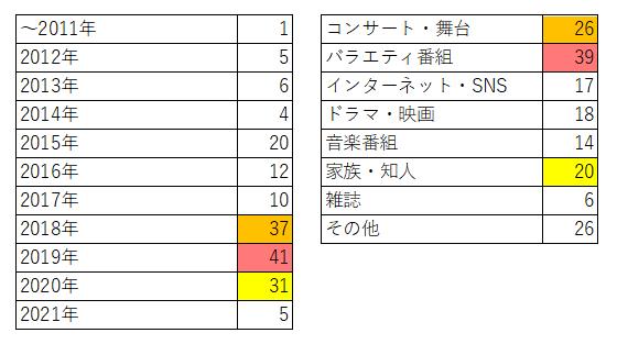 f:id:sat2-juni:20210228144048p:plain