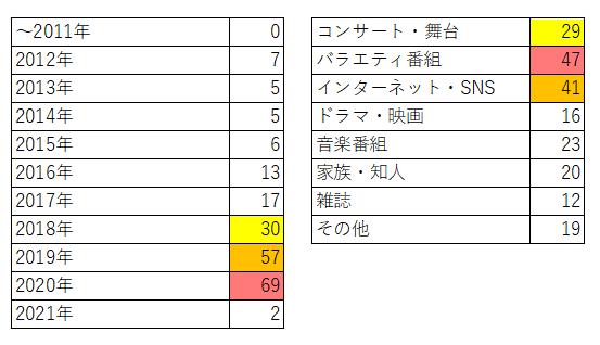 f:id:sat2-juni:20210307125655p:plain