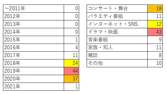 f:id:sat2-juni:20210307131520p:plain