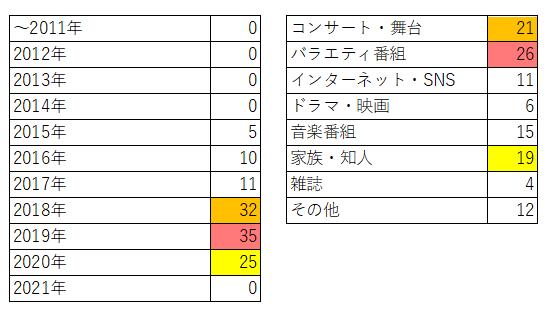 f:id:sat2-juni:20210307133356p:plain