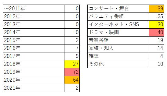 f:id:sat2-juni:20210307140209p:plain
