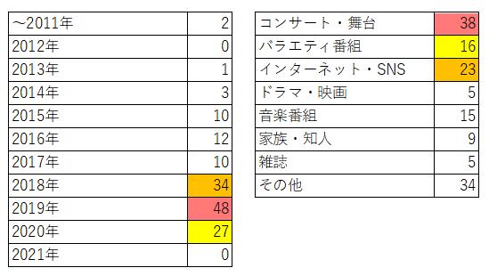 f:id:sat2-juni:20210307142614p:plain