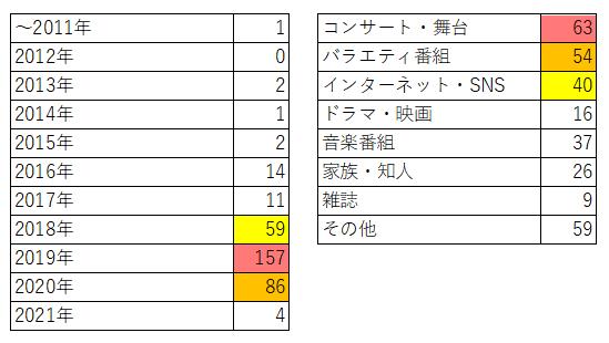 f:id:sat2-juni:20210307145321p:plain