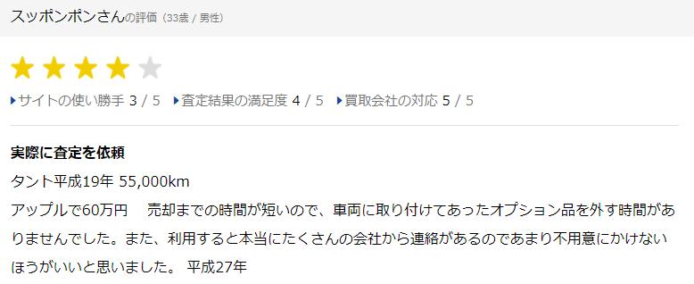 f:id:satei_MAN:20210501144650p:plain