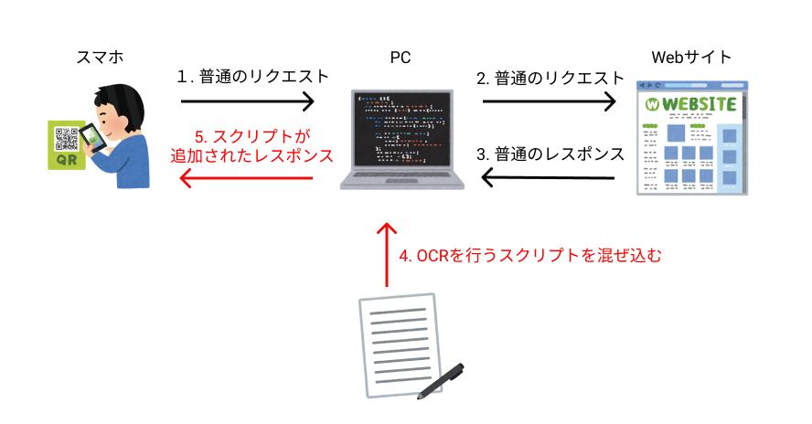 f:id:satetsu888:20201209163146p:plain