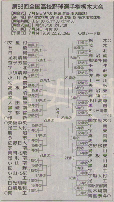 f:id:sato-kazuo:20160625062506j:plain