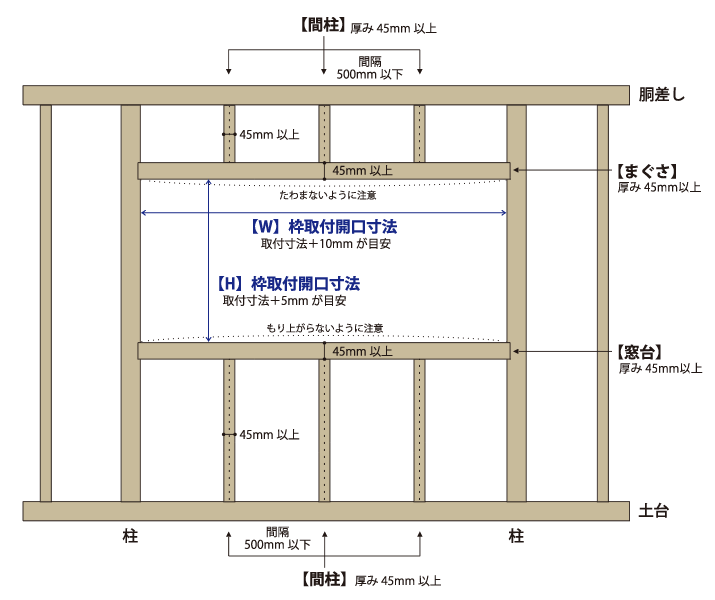 f:id:sato-yuki-xyz:20170125173551p:plain