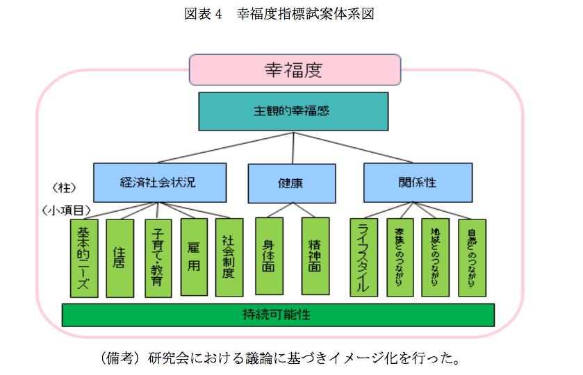 f:id:sato_susumu:20170928020950p:plain:w800