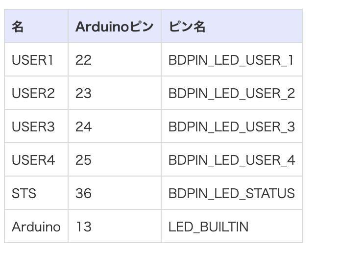 f:id:sato_susumu:20190823213613p:plain:w300