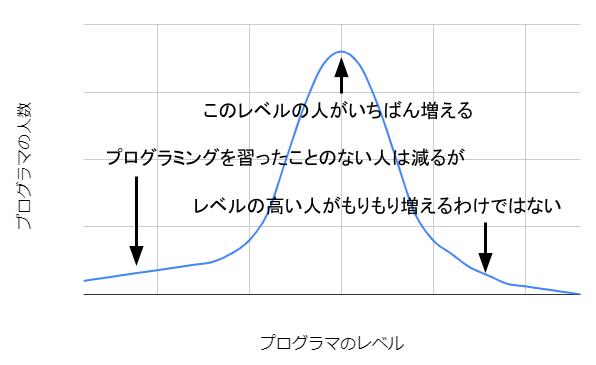 f:id:satob:20200105020626p:plain