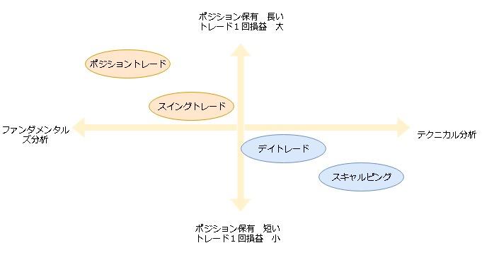 f:id:satokibi6:20190210115200j:plain