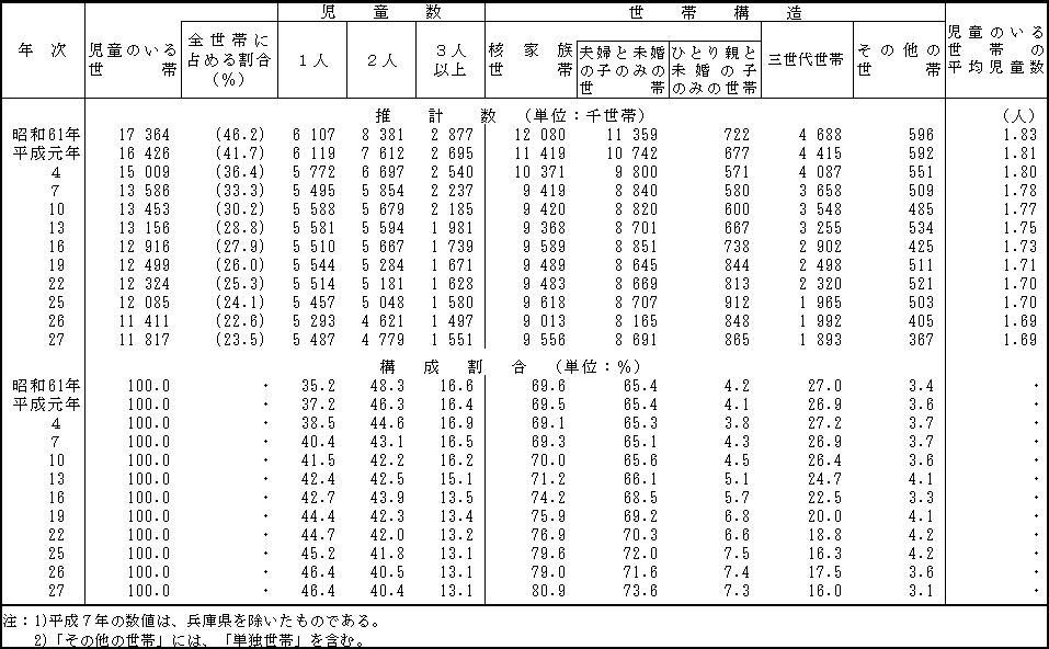 f:id:satokitisnake:20170219203310p:plain