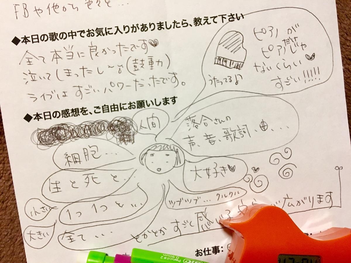 f:id:satoko_ochiai:20190629182035j:plain