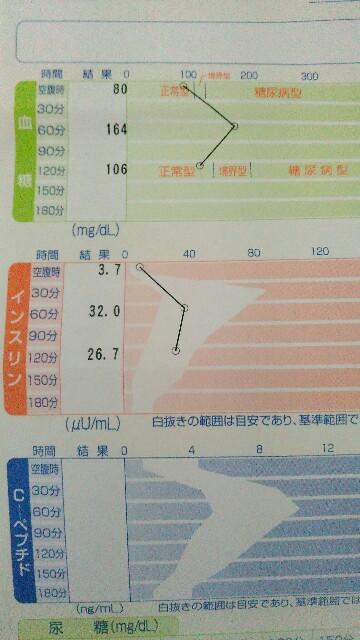 f:id:satokotokotokox:20170420105047j:image