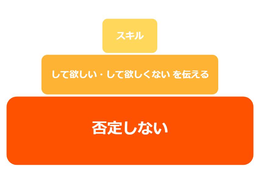 f:id:satom_36:20180524100123p:plain