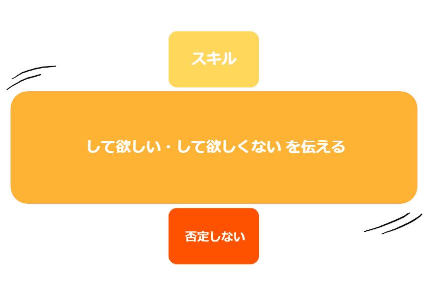 f:id:satom_36:20180524100126p:plain