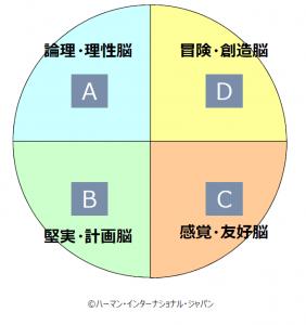f:id:satomaruko0830:20200421235028p:plain