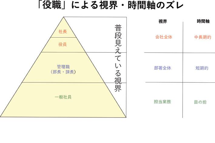 f:id:satomaruko0830:20200506005624j:plain