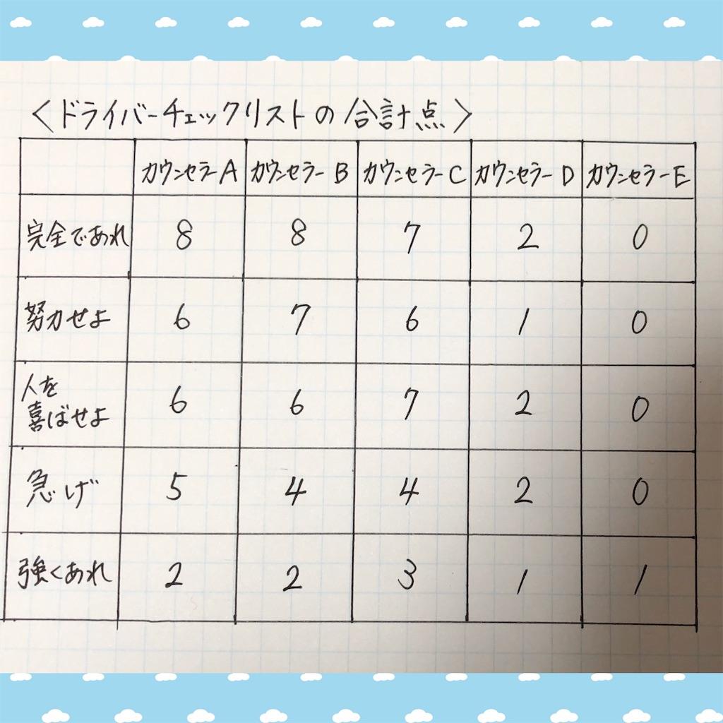 f:id:satomi-tanaka:20200206093022j:image