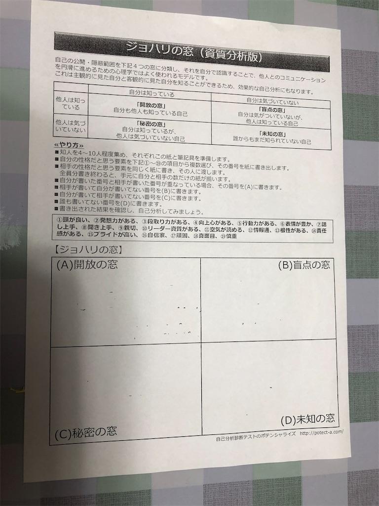 f:id:satomi-tanaka:20200214205552j:image