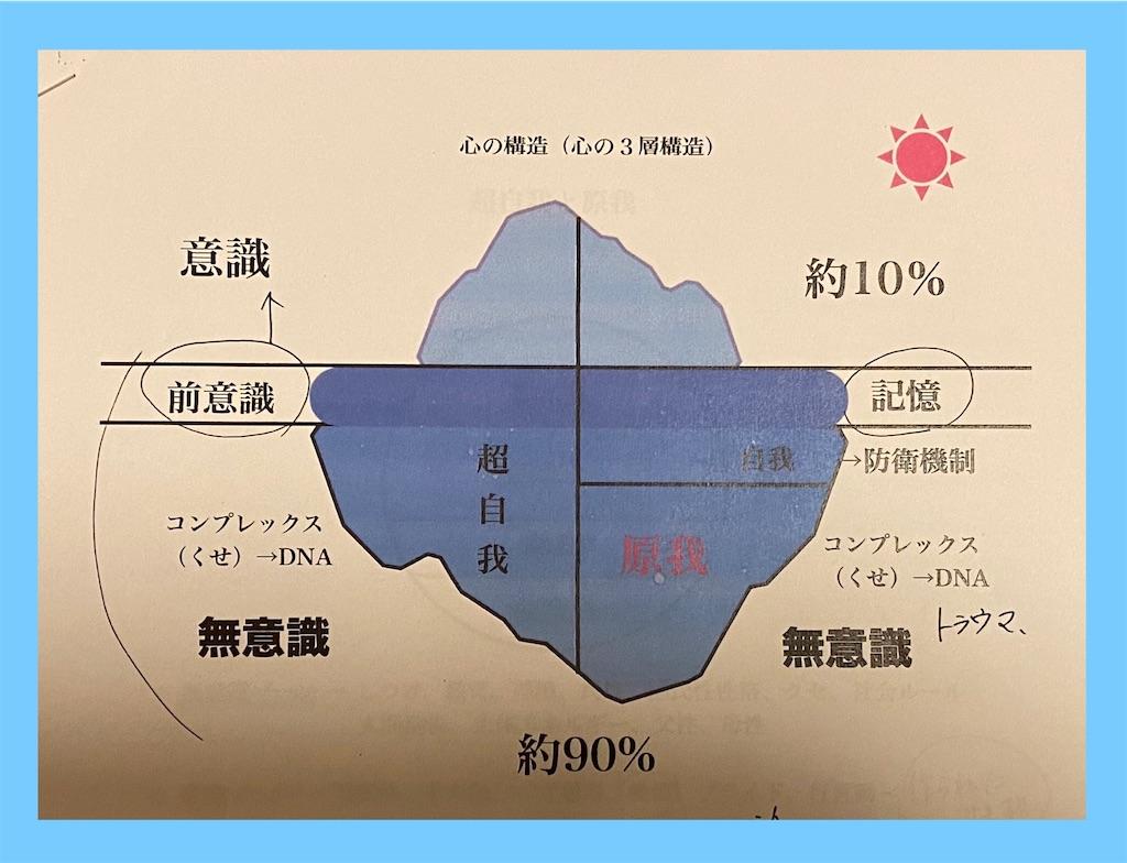 f:id:satomi-tanaka:20201119230448j:image