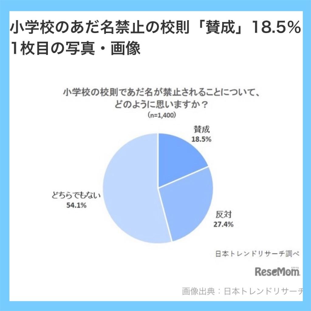 f:id:satomi-tanaka:20201210213215j:image