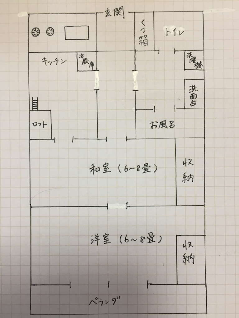 f:id:satomiman10:20170605133426j:plain