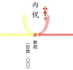 f:id:satomiman10:20170730121256p:plain