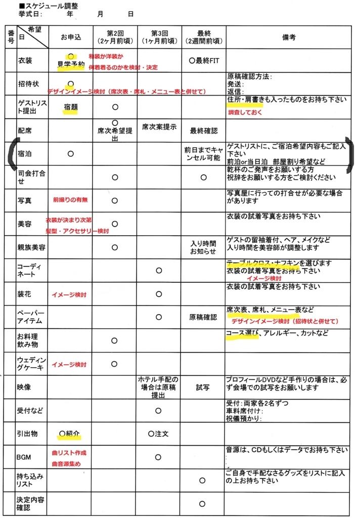 f:id:satomiman10:20171029105342j:plain