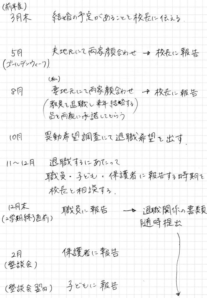f:id:satomiman10:20171030185405j:plain