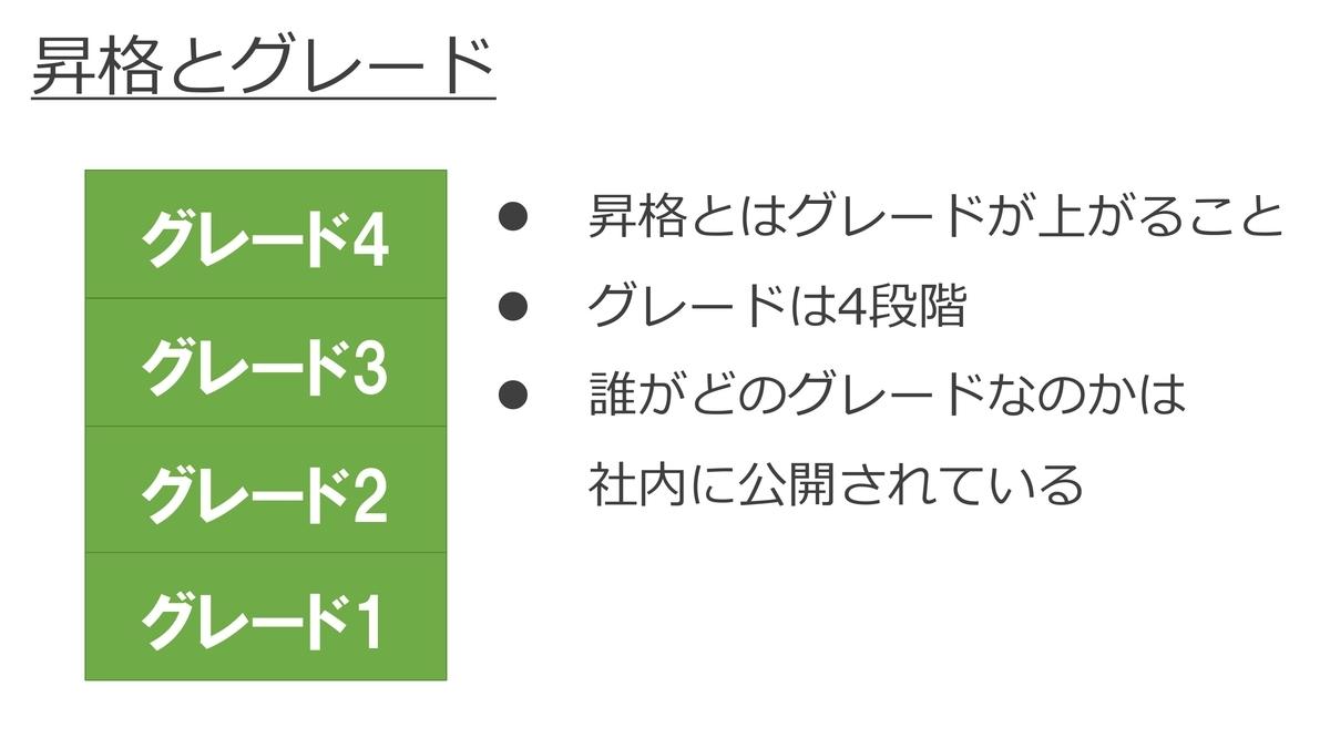 f:id:satomin35y:20200407101037j:plain