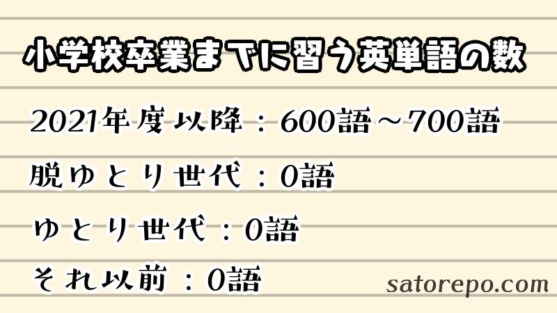 f:id:satorepo:20210622232214p:plain