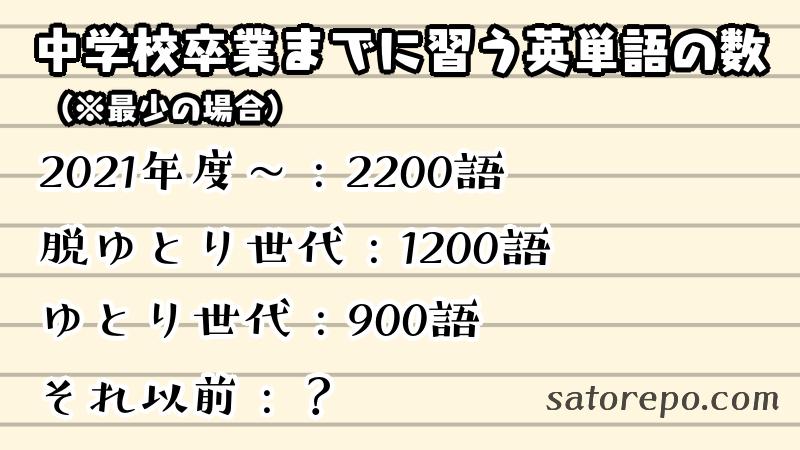 f:id:satorepo:20210622232303p:plain