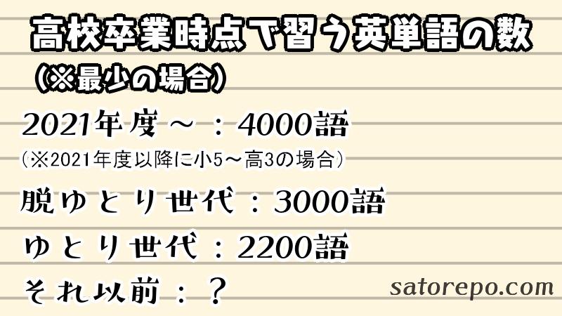 f:id:satorepo:20210622232706p:plain