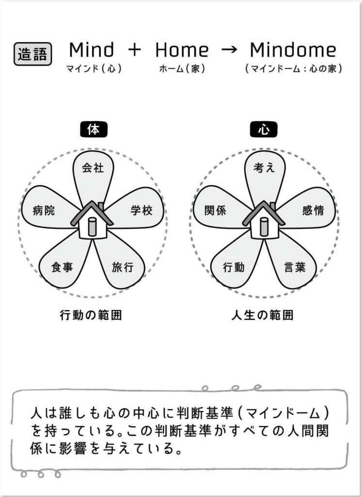 f:id:satori-lifehack:20180807093418j:plain