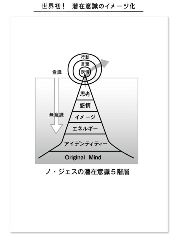 f:id:satori-lifehack:20180809202419p:plain