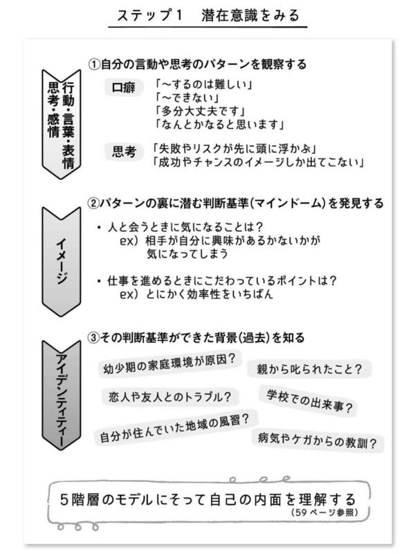 f:id:satori-lifehack:20180809205549p:plain